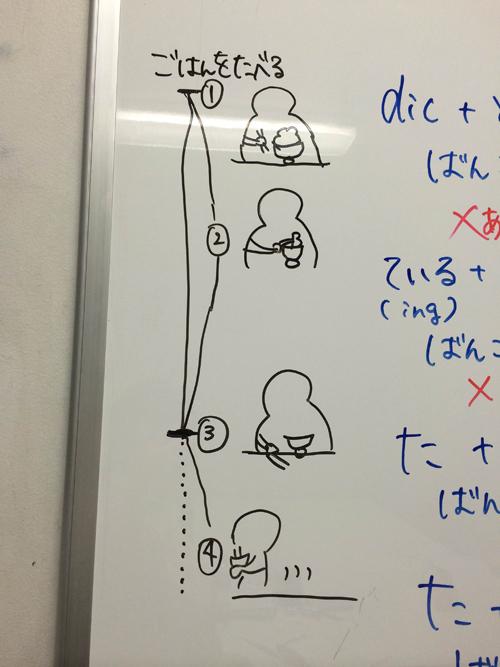 日本語学校併設